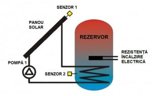 Controler panouri solare MR04 SOLAR (2senzori, 2pompe)