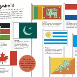 Flags Around the World Ultimate Sticker Book, DORLING KINDERSLEY CHILDREN'S, dk