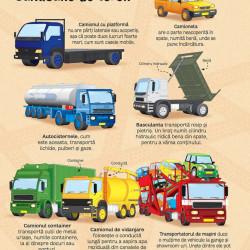 Marea carte a camioanelor, Usborne