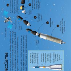 Marea carte a rachetelor si navelor spatiale, Usborne