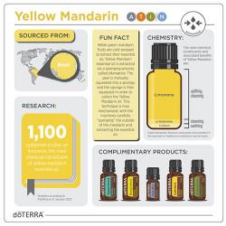 Ulei esential yellow mandarin, 5 ml, doterra