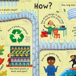 Carte cu multe clapete pentru copii curiosi, Lift-the-Flap Questions and Answers About Plastic, Usborne