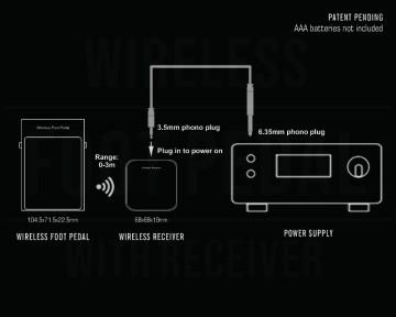 Pedale Radical Wireless