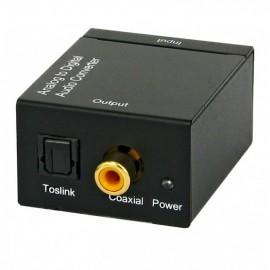 Conversor de Áudio Analógico p/ Digital