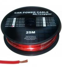 Cabo Alimentação p/ Amplificadores Auto Vermelho 4.5 mm - metro