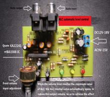 Controle automático de volume