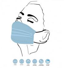 Máscara de Alta Protecção Lavável (3 camadas) - Certificada CITEVE