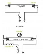 Lâmpada LED Tubo 1.20 metros