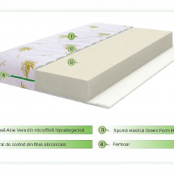 Saltea Aloe Vera Confort, Super Ortopedica, Hipoalergenica, 90x200 cm
