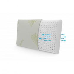 Perna Soft Memory Latex, Aloe Vera, 39x62x12.5 cm