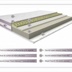 Saltea Argentum Healthguard Memory 12+3+4 Ortopedica, Anatomica, Husa cu ioni de argint, Strat de confort cu nanofibra, Ventilatie 3D, 90x200 cm