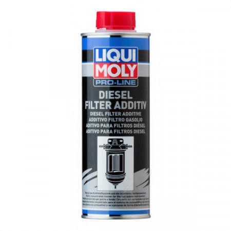 Aditiv Liqui Moly Pro-Line pentru filtru Diesel