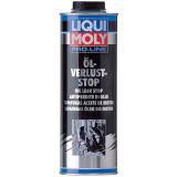 Aditiv Liqui Moly Pro-Line pentru prevenirea pierderilor de ulei