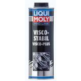 Aditiv Liqui Moly Pro-Line pentru stabilizarea vascozitatii