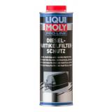 Aditiv Liqui Moly Pro-Line pentru protectie filtru de particule diesel DPF