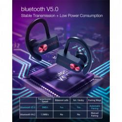 Casti Bluetooth TWS BlitzWolf AIRAUX AA-UM2 Bluetooth V5.0