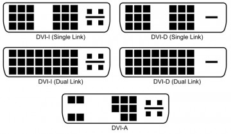 Adapter DVI-I na VGA muški CMP-ADAP20