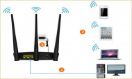 Tenda AP5 N300 WiFI access point 200mw ruter/WISP/repeater/client/WPS 2xL Detachable 3x5dBi, POE