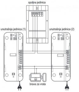 Žični interfon za dva stana HOME DP012