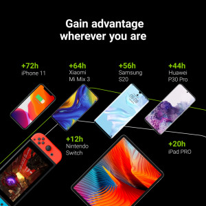 Acumulator extern Green Cell GC PowerPlay20 20000mAh with fast charging 2x USB Ultra Charge and 2x USB-C Power Delivery 18W
