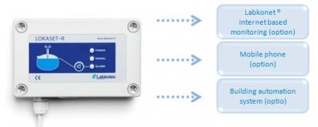 Poze Sisteme de alarmă cu transmisie radio pentru rezervoare și fose septice