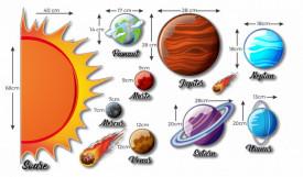 Sistem solar - planete - sticker decorativ