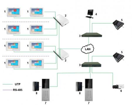 Videointerfon HikVision IP DS-KH8301-WT
