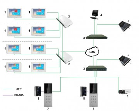 Post exterior de Videointerfon IP HikVision DS-KD3002-VM