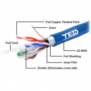 Cablu FTP cat.6 cupru integral 0,51 albastru TED Wire Expert FTPTEDCcat6