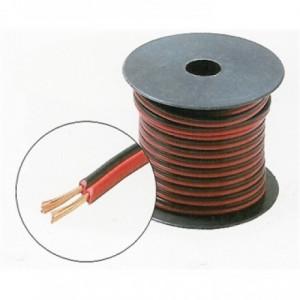 Cablu alimentare ROM CABLU MYYUP 2x0.75