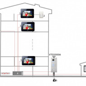 Modul tastatura Videointerfon Dahua IP DH-VTO2000A-K