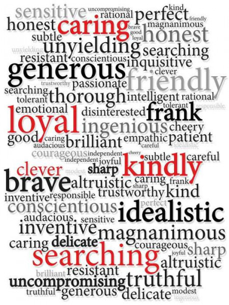 good vibration words, positive words wall mural - 2457A