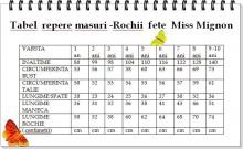 Miss Mignon- Rochie Margareta , fete 3-10 ani
