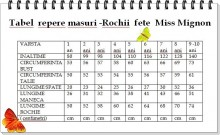 Miss Mignon – Rochie Colette, fete 3-10 ani