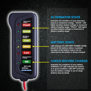Уред за проверка на акумулатор и алтернатор