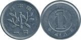 Japonia 1996 - 1 yen, circulata