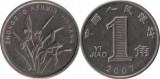 China 2007 - 1 jiao, circulata