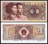 China 1980 - 1 jiao, necirculata