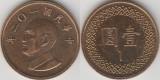 Taiwan 2013 - 1 dollar, circulata