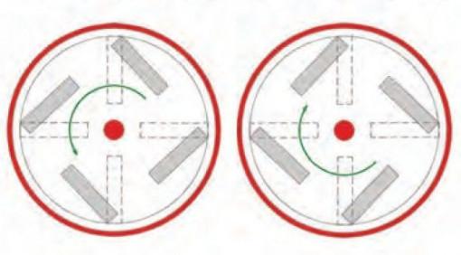 Centrifuga 6 rame automata reversibila - Serbia