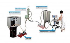 Linia economica 2 de procesare si ambalare miere la borcan - Lyson