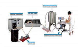 Linia economica 3 de procesare si ambalare miere la borcan - Lyson