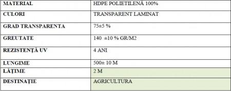 Membrana protectie si dezvoltare struguri 2*500 m