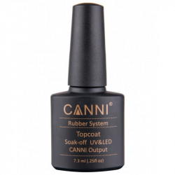 Top Coat Canni Rubber