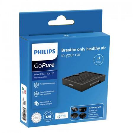 Filtru dispozitiv purificare aer Philips Go Pure
