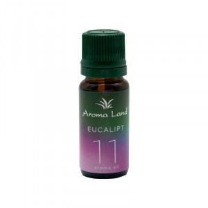 Aroma Oil Eucalipt