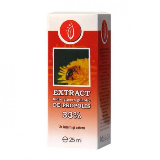 Extract hidro-glicero-glicolic de propolis 33% 25 ml