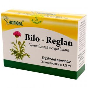Bilo-Reglan - 30 monodoze Hofigal