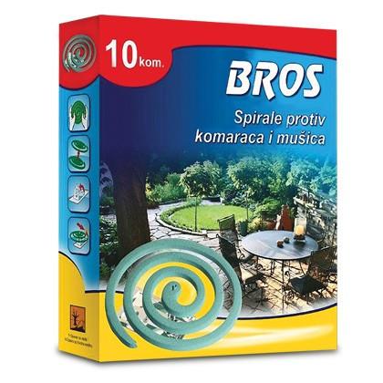 Rasterivači komaraca - spirale 10kom. BROS