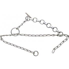 Grabnerov lanac